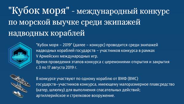 Инфографика Кубок Моря - Sputnik Азербайджан