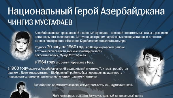 Памяти Чингиза Мустафаева - Sputnik Азербайджан