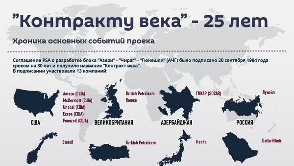 """Инфографика: """"Контракту века""""  - 25 лет - Sputnik Азербайджан"""