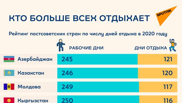 Инфографика: Дни отдыха - Sputnik Азербайджан
