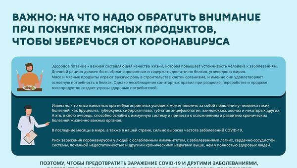 Инфографика: Безопасное мясо - Sputnik Азербайджан