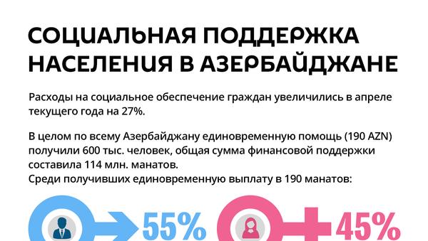 Инфографика: Социальная поддержка населения в Азербайджане - Sputnik Азербайджан