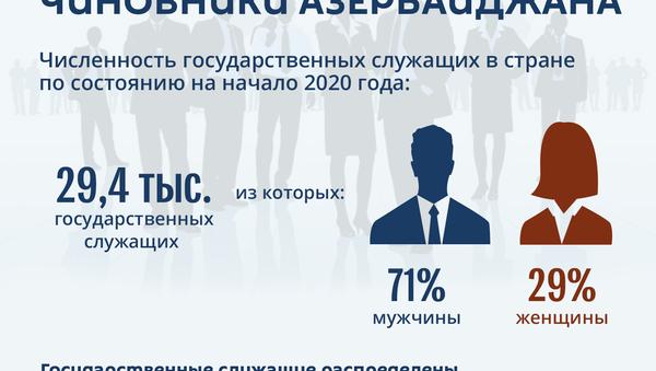 Инфографика: Чиновники Азербайджана - Sputnik Азербайджан