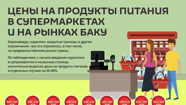Инфографика: Цены на продукты в Баку - Sputnik Азербайджан