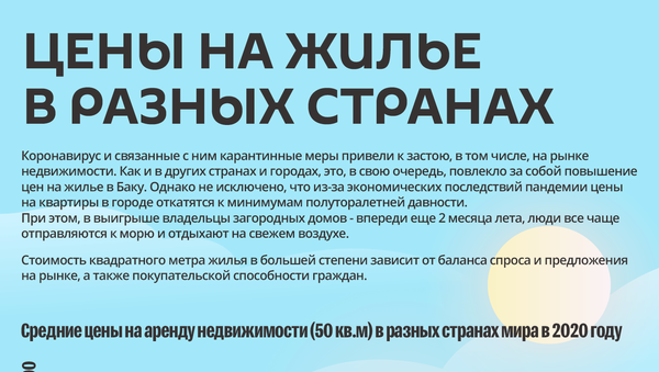 Инфографика: Цены на жилье в разных странах - Sputnik Азербайджан
